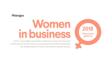 Do Women Hold Up Half the Sky? Empowering Women in Business - Infographic