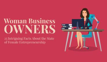 Female Entrepreneurship: The Future is Bright - Infographic