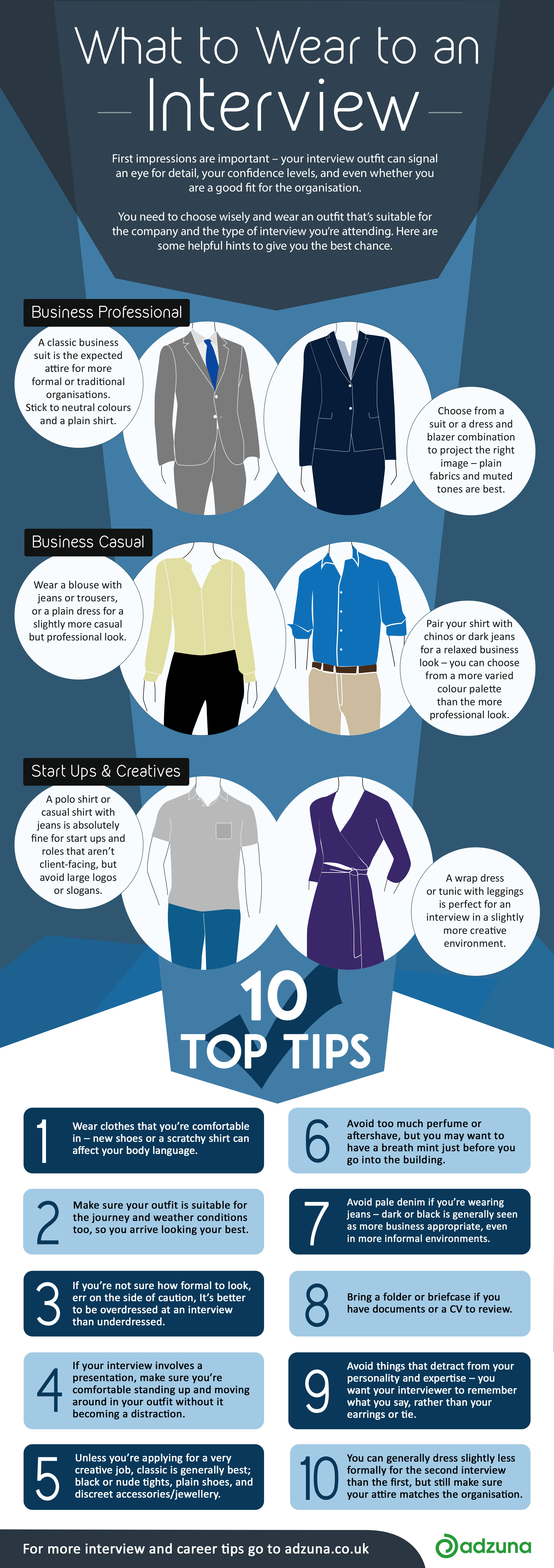 First Impressions are Most Important: How to Dress for an Interview - Infographic