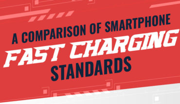 How Fast Does Your Smartphone Recharge? Comparing Fast-Charging Standards - Infographic