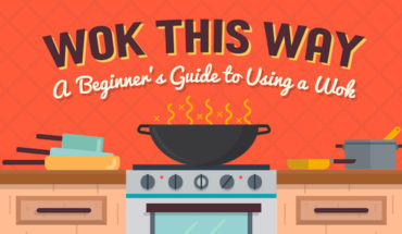 How to Become a Wok-Pro: Beginners Guide to Using a Wok - Infographic