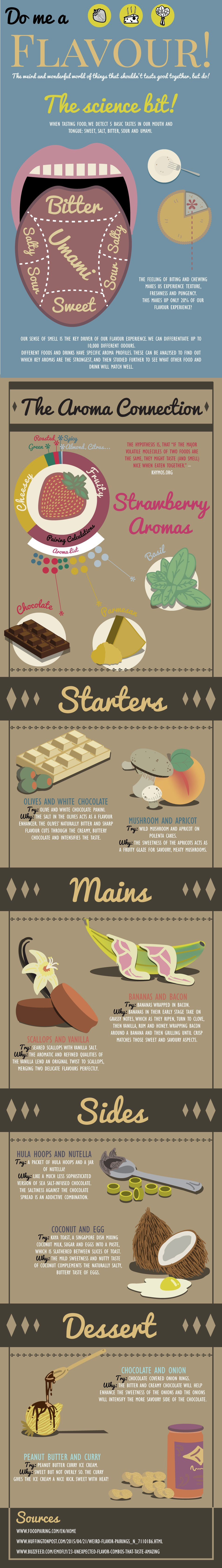 How to Dance the Taste Tango: The Science and Art of Flavors - Infographic