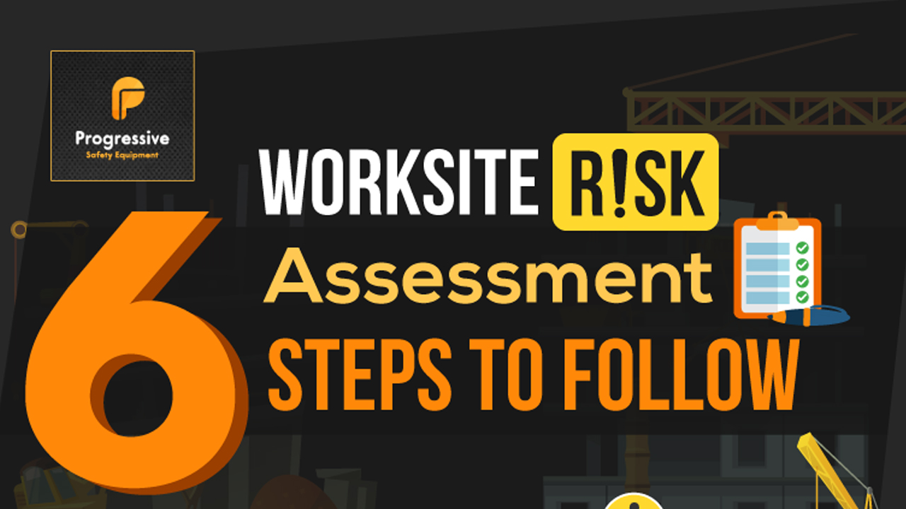 How to Manage the Critical Process of Worksite Risk Assessment: 6 Crucial Steps - Infographic