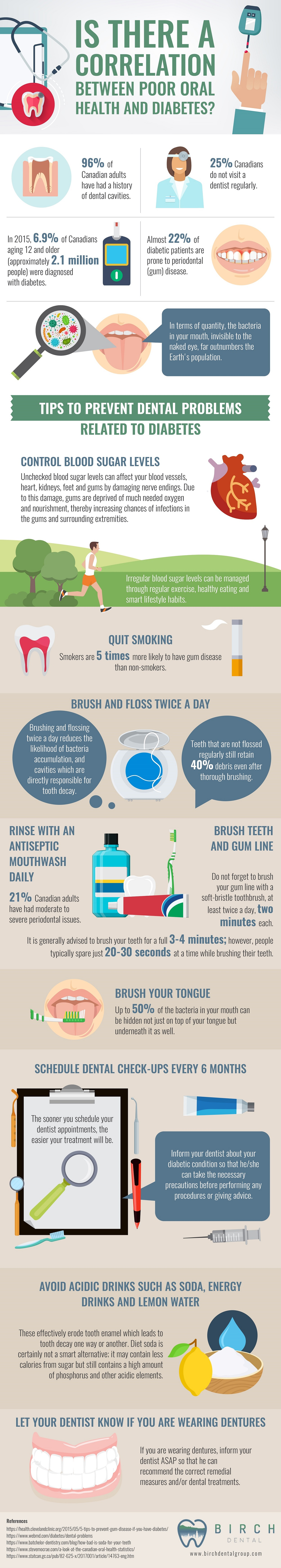 How to Prevent Diabetes Related Dental Health Problems - Infographic