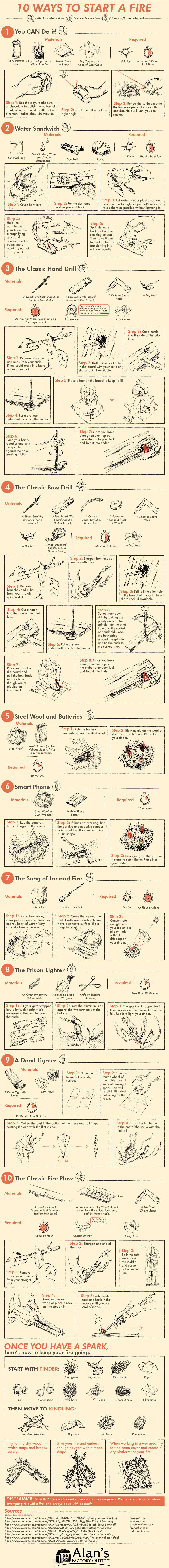 How to Start a Fire: 10 Novel Methods - Infographic