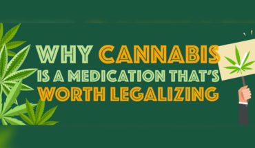 Legalizing Cannabis: Why Its Strong Medical Benefits Cannot Be Ignored - Infographic