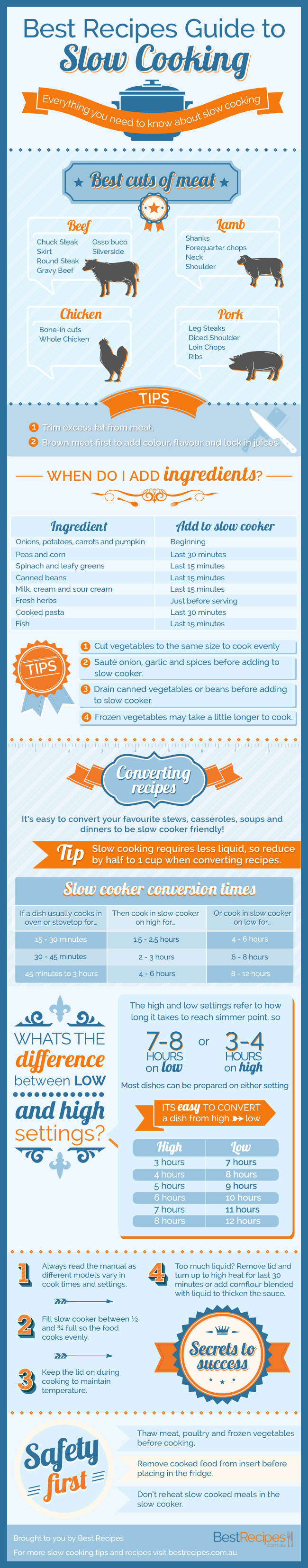 Master the Art of Slow-Cooking - Infographic