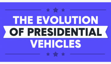 Pack Leader: The US Presidential Car Through the Years - Infographic