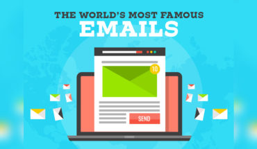 QWERTYUIOP: Fun Facts About Famous Emails - Infographic