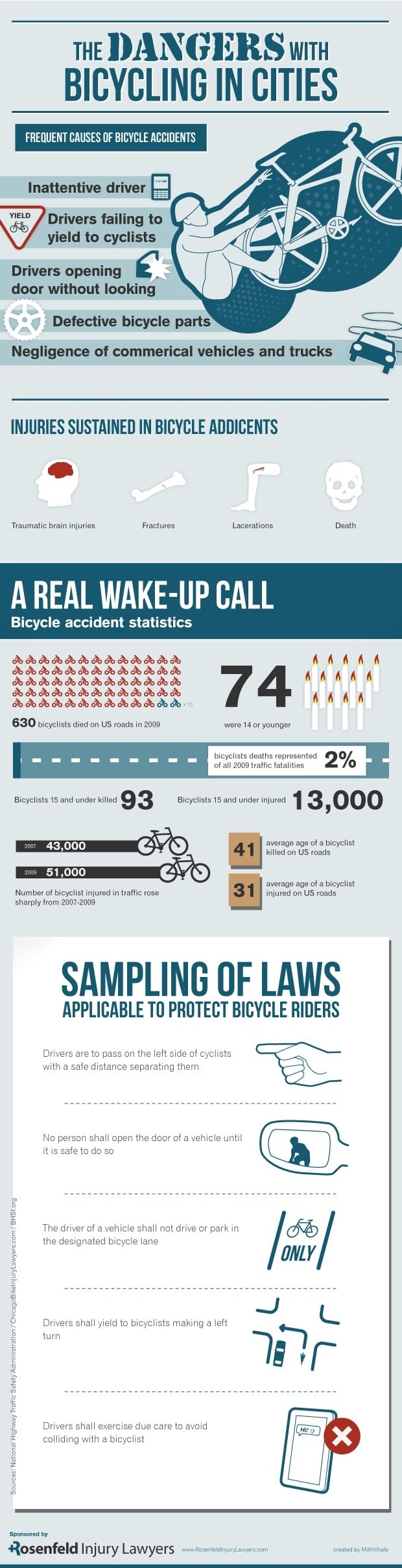 Road Safety Laws that Protect Cyclists - Infographic