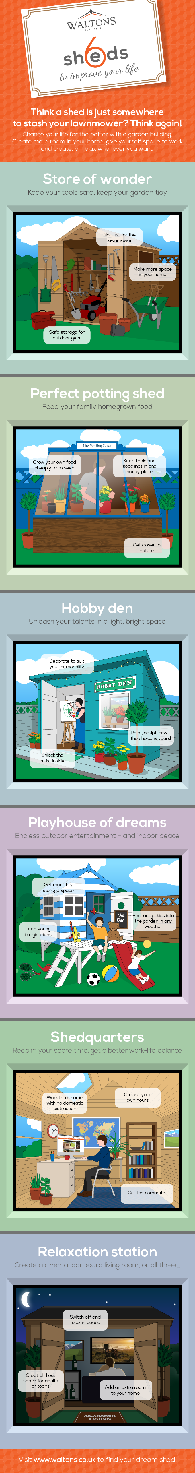 Shed Makeovers: 6 Life-Changing Shed Ideas - Infographic