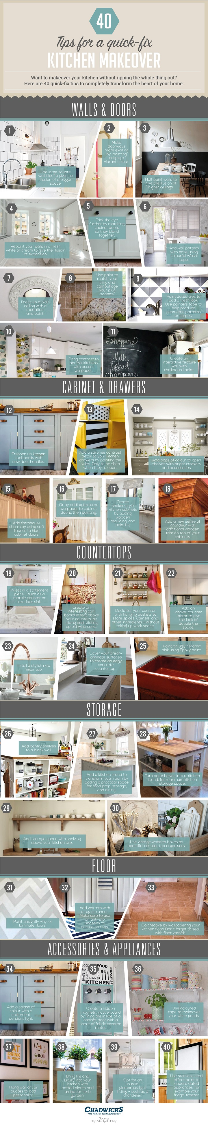 Spice and Spruce Up Your Kitchen: 40 Amazing and Quick Makeover Tips - Infographic