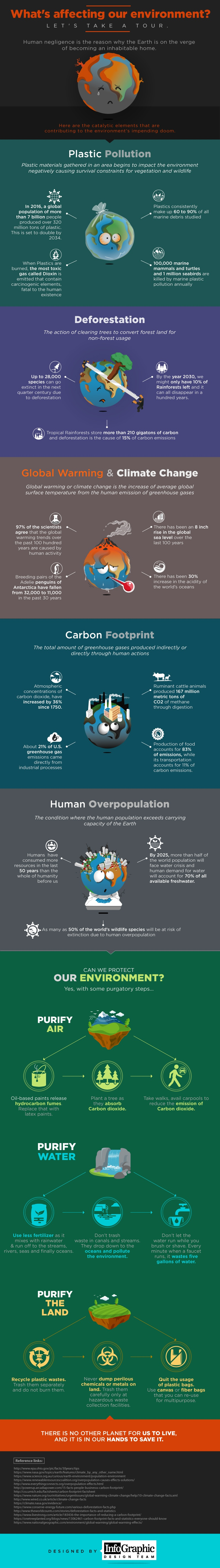 The Biggest Disaster Affecting Our Planet: Human Negligence - Infographic