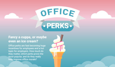 The Power of Office Perks - Infographic