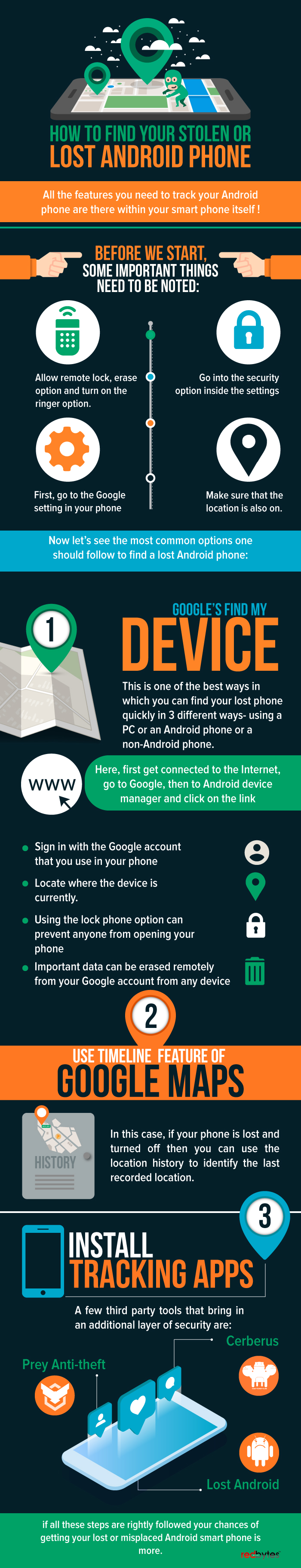 Tracking Your Stolen or Lost Android Phone: 3 Foolproof Methods - Infographic