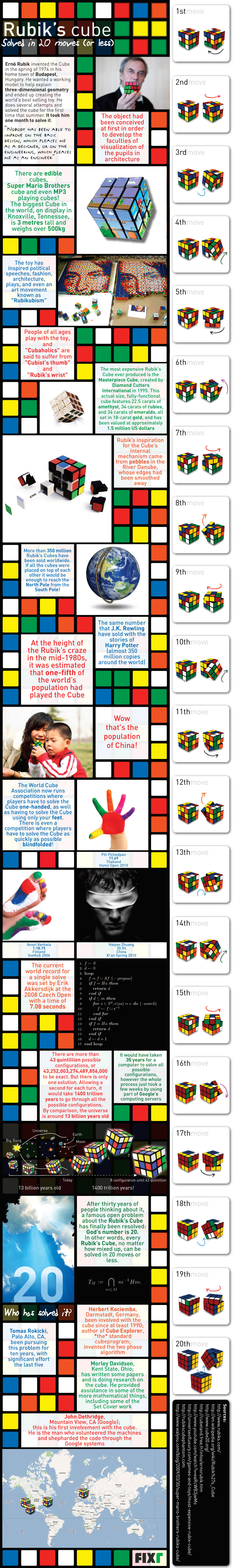 Unbelievable but True: How to Solve the Rubik Cube in 20 Moves or Less! - Infographic
