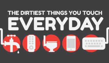 What Are the Dirtiest Things that Surround You Every Day? - Infographic