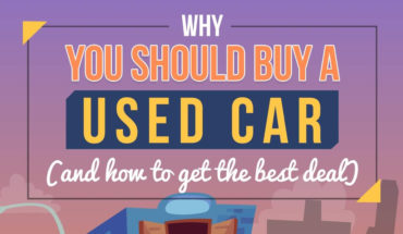 Why It Makes Sense to Buy a Used Car - Infographic