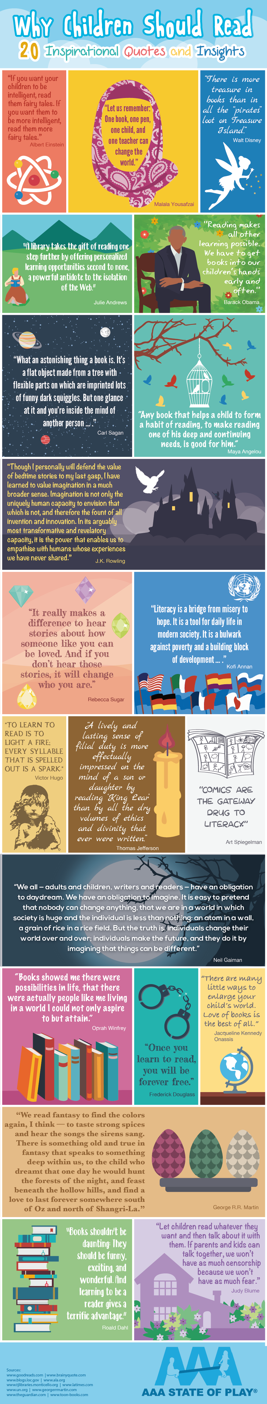 20 Inspirational Thoughts on Why Childhood Reading Must Be Fostered - Infographic