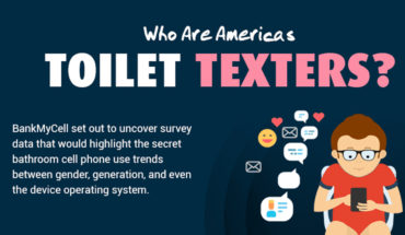 Cellphones in the Toilet: America's Toilet-Texting Habits - Infographic