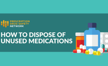 Fight Prescription Drug Misuse: Dispose Unused Medications Correctly - Infographic