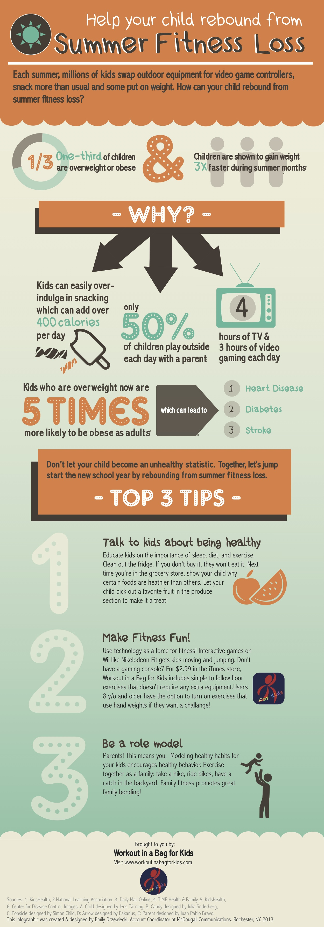 From Couch-Potato to Outdoors-Fun: Make the Healthy Shift this Summer - Infographic