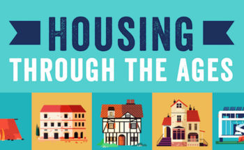 From a Rock Over Your Head to Solar Panels Over Your Head: Evolution of Housing - Infographic