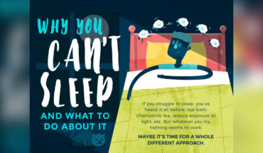 How ACT-ing Can Help You Sleep Better - Infographic