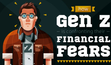 How Gen Z is Upturning Education, Job Security and Investment Trends - Infographic