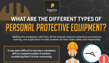 How to Ensure Worker Safety Standards: Types of Personal Protective Equipment - Infographic