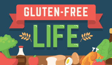 Living Healthy - the Gluten-Free Way - Infographic