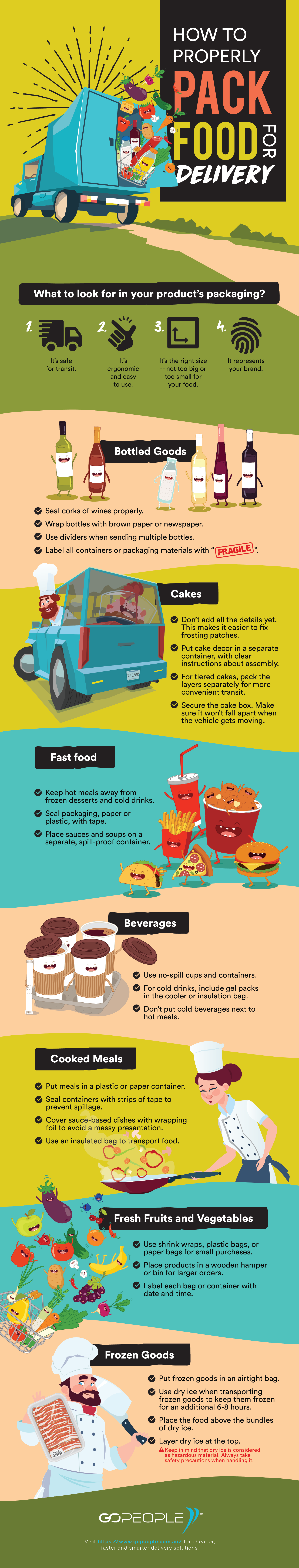 Never Underestimate Customer Satisfaction: How to Correctly Pack Food for Delivery - Infographic