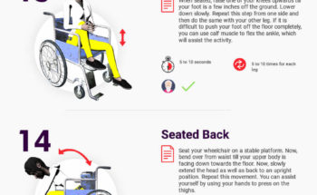 Nothing Can Limit Your Positivity: 26 Exercises for Wheelchair Users - Infographic