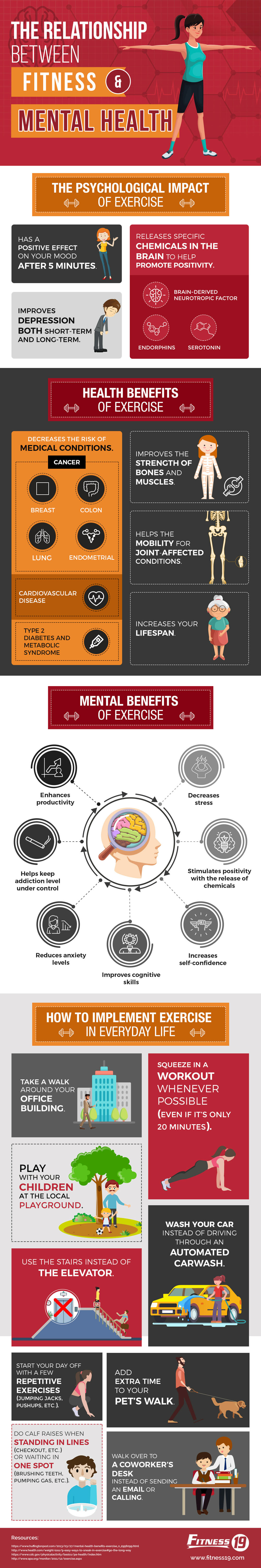 Physical Fitness and Mental Health: A Symbiotic Relationship - Infographic