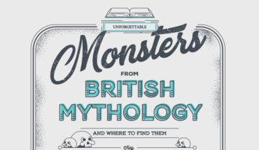 Revisiting Monsterland: Strange Creatures in British Mythology - Infographic