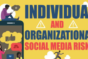 Social Media Risk Perceptions: Individual & Organizational - Infographic
