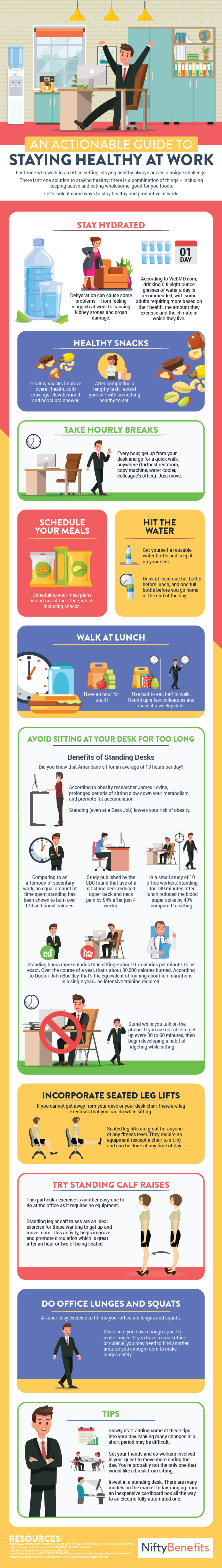 Stay Healthy, Stay Productive: An Actionable Guide - Infographic