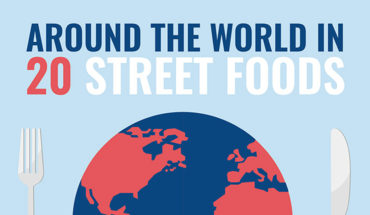 Taste the Difference: 20 Street Foods from Around the World - Infographic