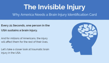 The Importance of Brain Injury Identification - Infographic