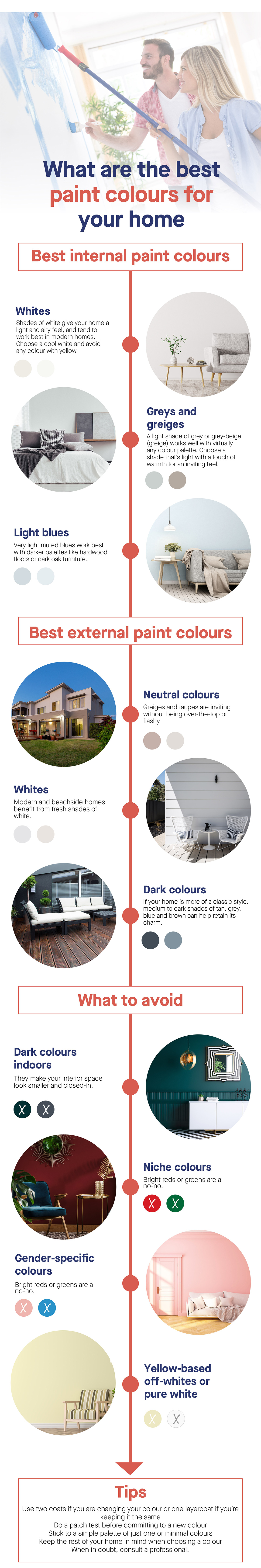 The Power of Color: The Best Paint Colors When Selling Your House - Infographic
