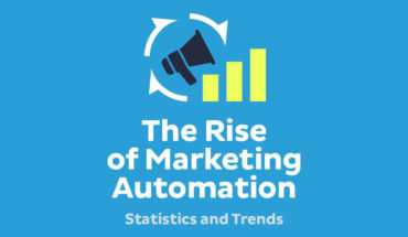 The Rise and Rise of Marketing Automation: Why It Should Be in Every Marketers Arsenal - Infographic