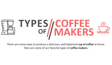 Types of Coffee Makers: Because Life's Too Short for Bad Coffee! - Infographic