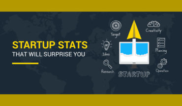 What Works in the Startup Ecosystem: Surprising Statistics - Infographic