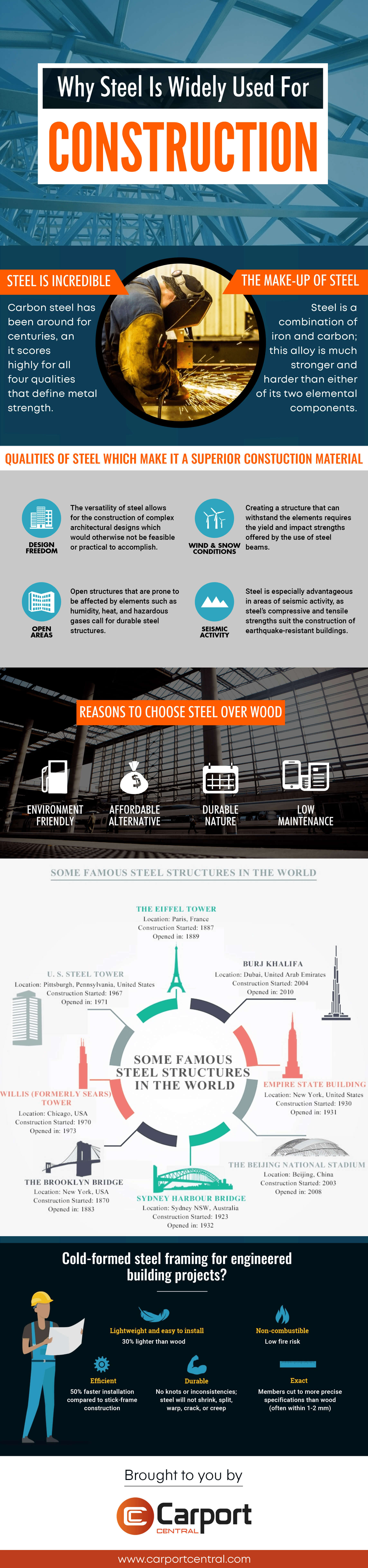 Why Steel is the Master Construction Material - Infographic