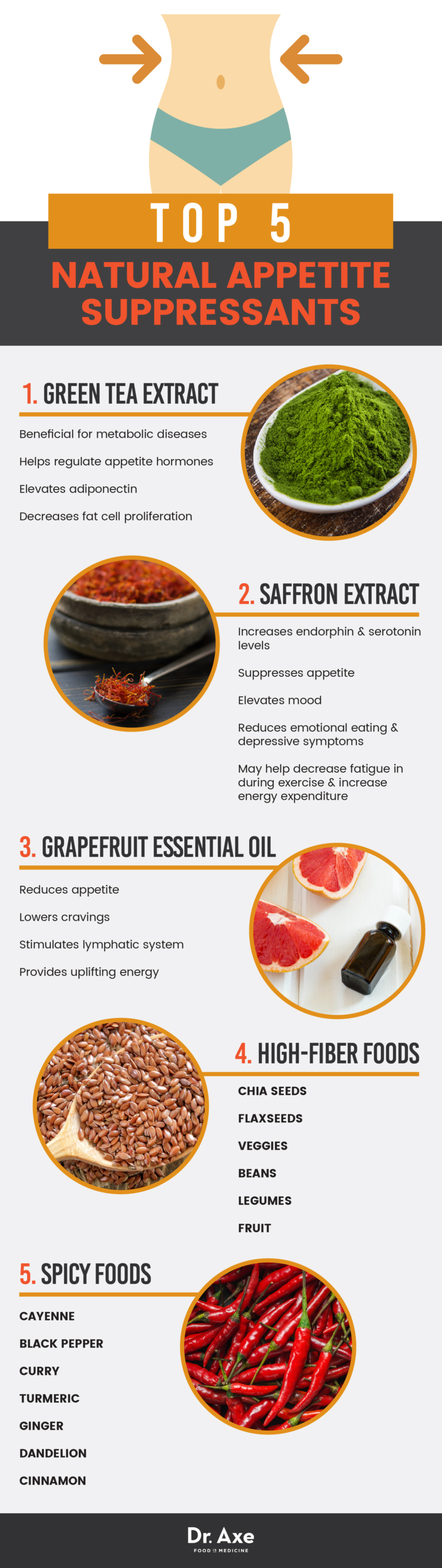 5 Hard-Working Appetite Suppressants that are Natural and Healthy - Infographic