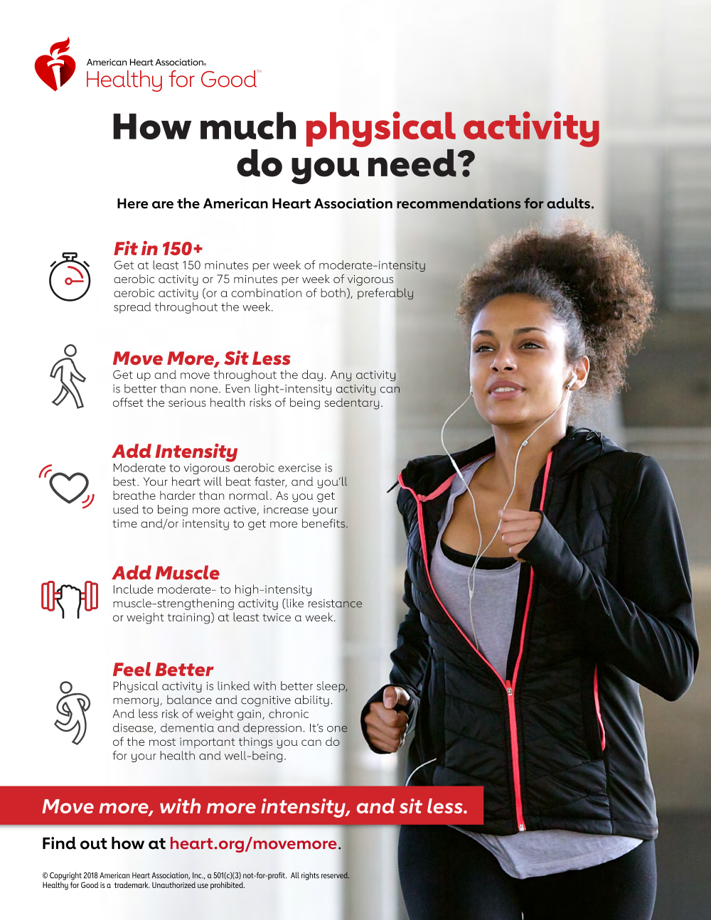 5-Point Guide for Healthy Heart and Body: American Heart Association Standards - Infographic