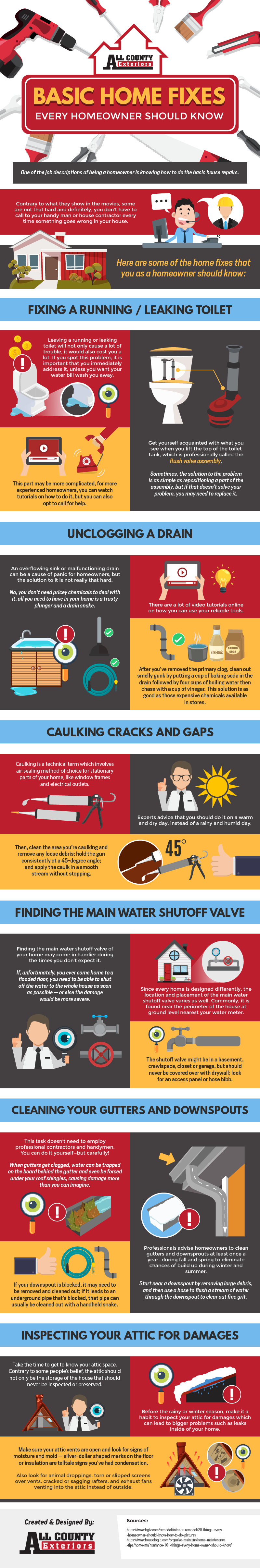 Basic Home Fixes Every Homeowner Should Know - Infographic