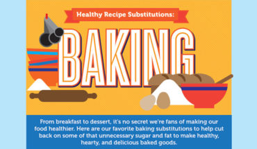 Cheat Your Way to Healthier Foods - Infographic
