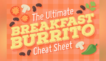 Deliciously Wholesome Breakfast Burritos: The Ultimate Guide - Infographic