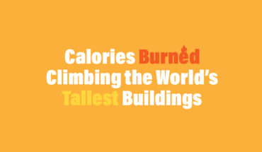How Climbing Up Tall Towers is Great for Calorie-Burning! - Infographic